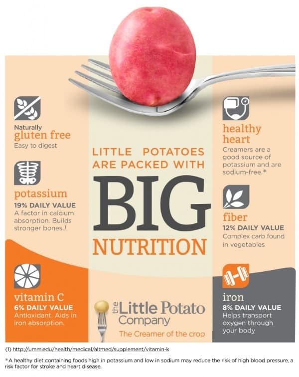 Big-nutrition-0316-813x1024 (Custom)